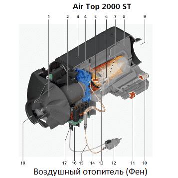 Схема и устройство воздушного отопителя Вебасто Аир Топ